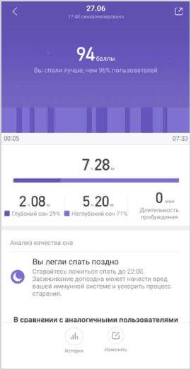 анализ-сна
