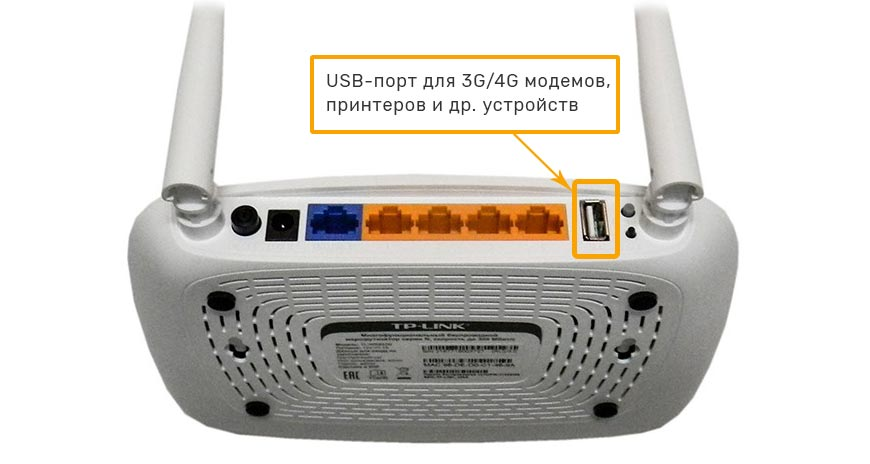 роутер-с-USB